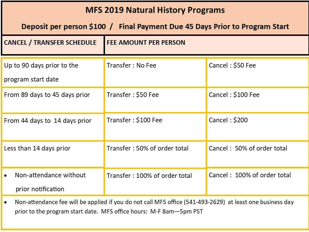 Program-Fee-Schedule